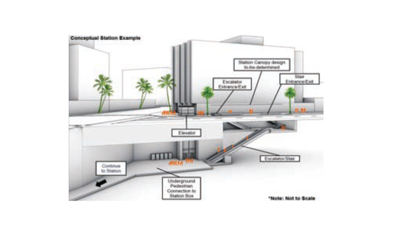 Public Feedback Encouraged at City of Beverly Hills Scoping Meeting
